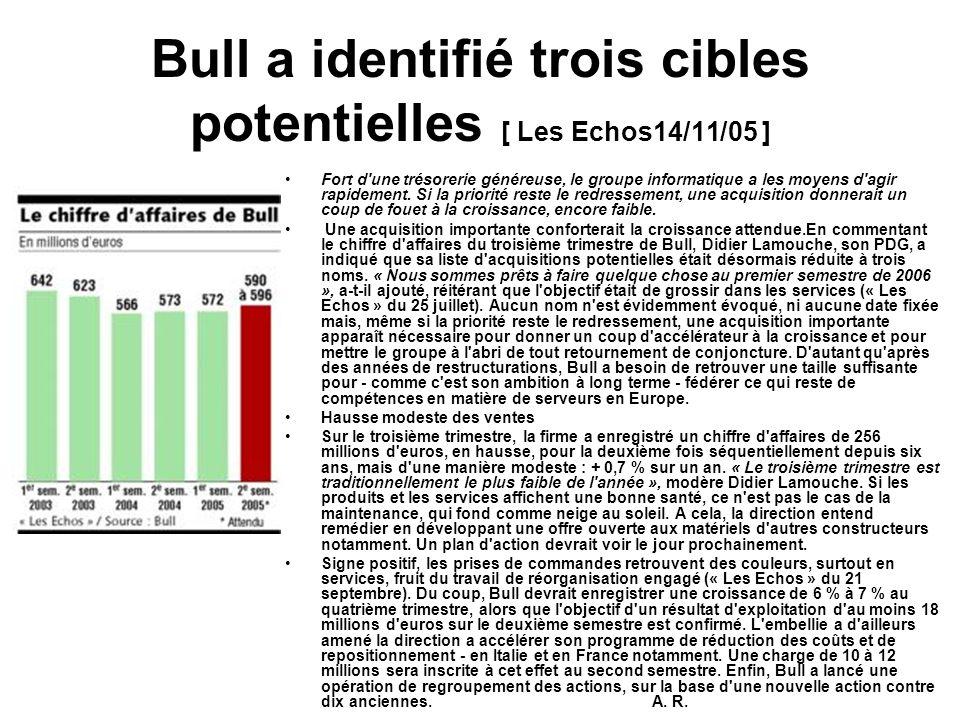 Bull a identifié trois cibles potentielles [ Les Echos14/11/05 ]